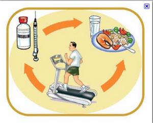 ejercicios físicos diabetes