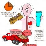 Síndrome-de-Dumping