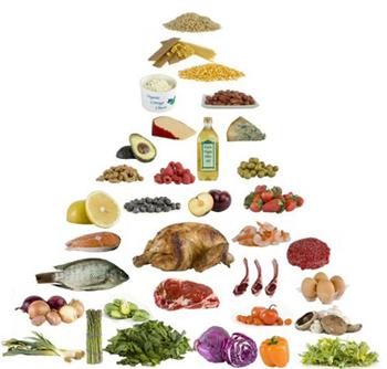 dieta paleo 3